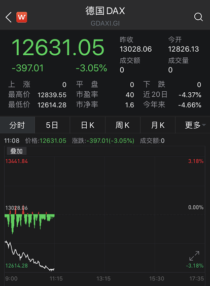 欧股突然崩了:美股期货大跌、中概股也遭殃 发生了什么?
