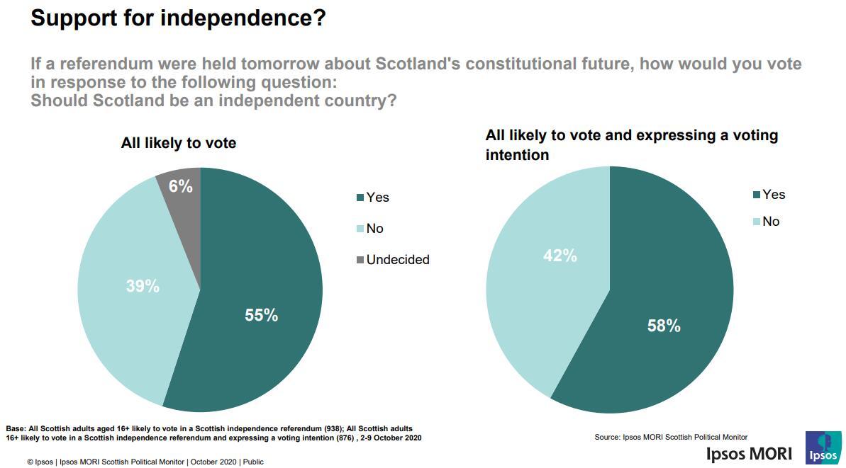 英国内忧外患!与欧盟离婚官司还没打完 苏格兰可能再闹分家?
