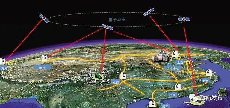 为什么在海南打造全球第一条环岛量子保密通信网络?图片