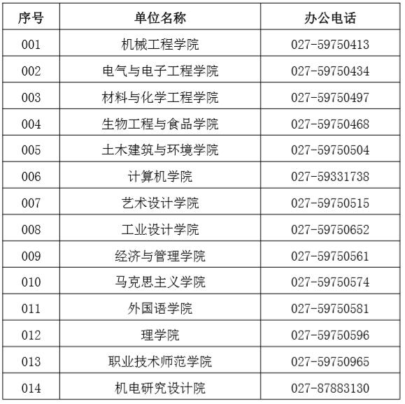 湖北工业大学2021年硕士研究生招生简章来啦!图片