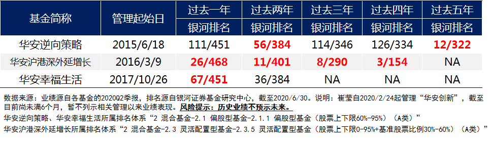 穿越5年牛熊,专注成长带来189.69%净值增长