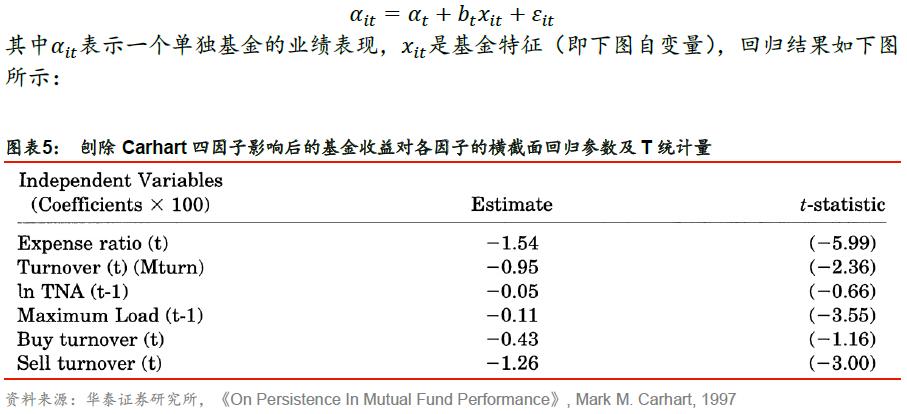 【华泰金工林晓明团队】基金业绩持续性的规律与策略构建——采用有效影响因子筛选出持续性较好的绩优基金