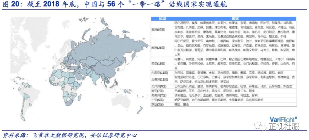 众信旅游 | 深度报告:与阿里合作重塑旅游B2B生态,公司发展拟迎二次腾飞【安信商社刘文正】