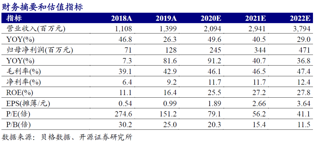【盐津铺子(002847.SZ):盈利能力持续提升,三季度预告小幅上修】开源中小盘|信息更新