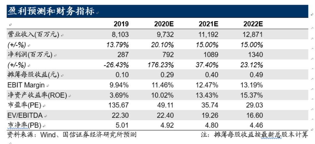 【华天科技|国信电子】盈利领跑,业绩持续高增长