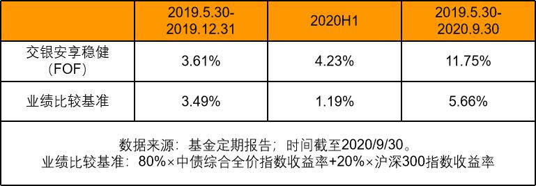 交银施罗德基金近5年股票投资主动管理能力全行业NO.1