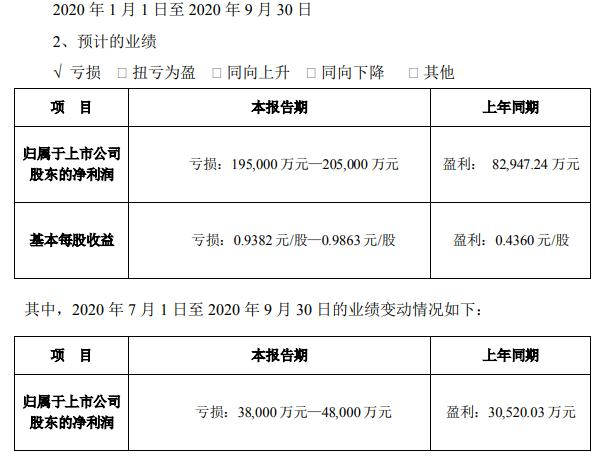 影视公司三季报冰火两重天:万达预亏逾19亿,芒果预盈16亿