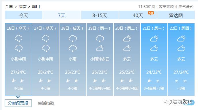 暴雨四级预警!未来5天琼岛大部有持续性强降雨,最新天气赶紧看~图片