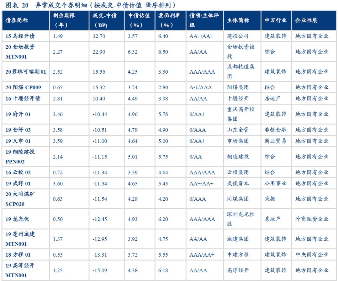 CPI不改快速下行,PPI年内小幅波动——9月通胀数据点评 【华创固收 | 周冠南团队】