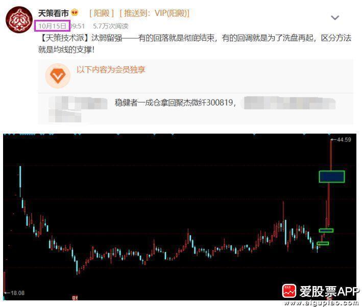 天策看市:指数弱而个股强,正是盈利更多的好时代!