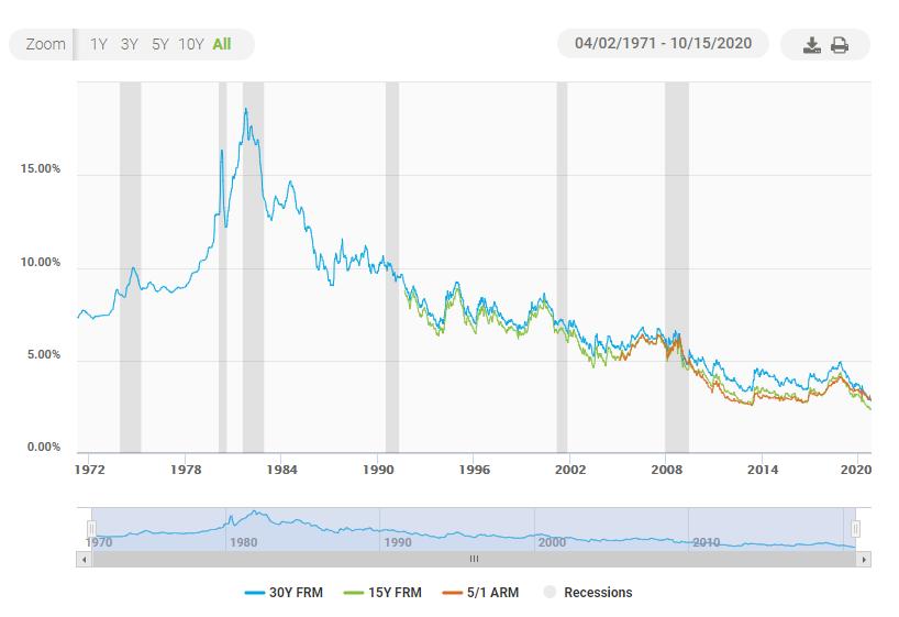 把握最新全球市场动向——华尔街图录(10月16日)