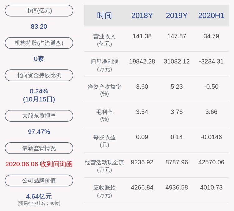 鹏欣资源:实控人的一致行动人姜雷解除质押7000万股