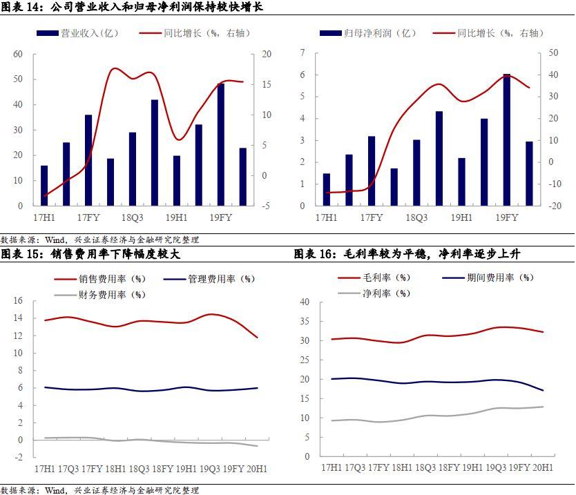 【兴证固收·转债】拓展坚果品类的瓜子龙头 ——恰恰转债投资价值分析