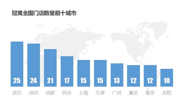 9月中国长租公寓TOP20报告·观点月度指数