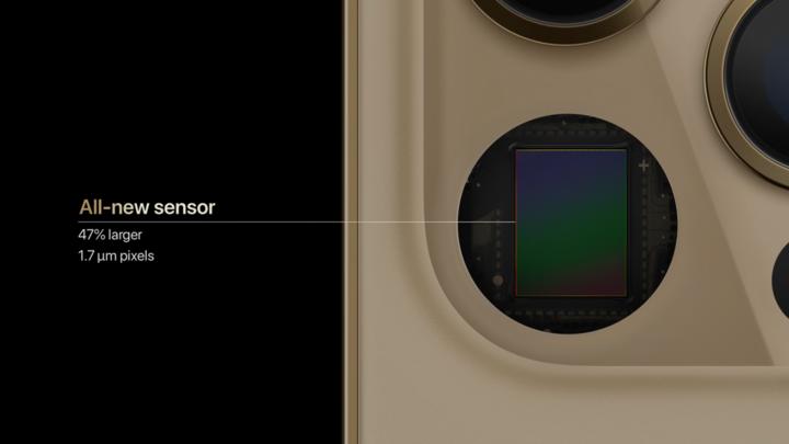 iPhone 12 Pro Max 独占的那颗位移式传感器,很强吗?