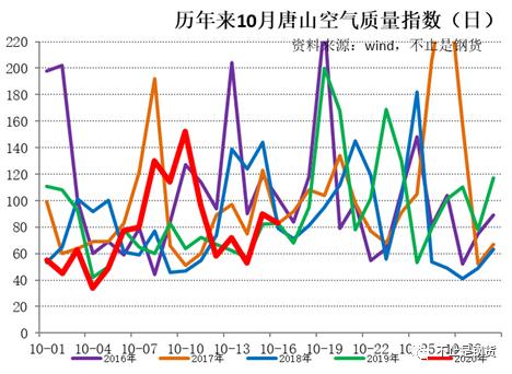 主要大宗品一周价格涨跌排行榜:镍+2.6%、焦炭+2.4%、水泥+1.7%;铁矿-4.9%、五氧化二钒-4.3%、原油-0.6%
