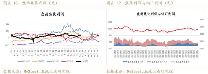 【黑色周报】螺纹表需回升略超预期,铁矿现货转弱维持震荡