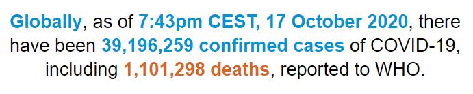 世卫组织:全球新冠肺炎确诊病例超过3919万例