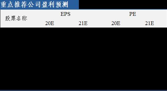 【长城轻工|周数据】成品纸延续涨价行情,晨光文具