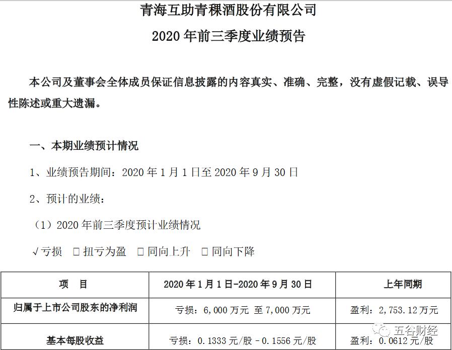 吴少勋入股也无用?青青稞酒前三季度净亏超过6000万,与劲牌合作未达预期!