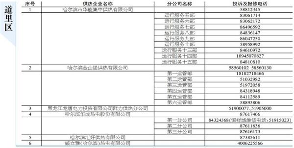 热点关注:哈尔滨市公布供热投诉电话图片