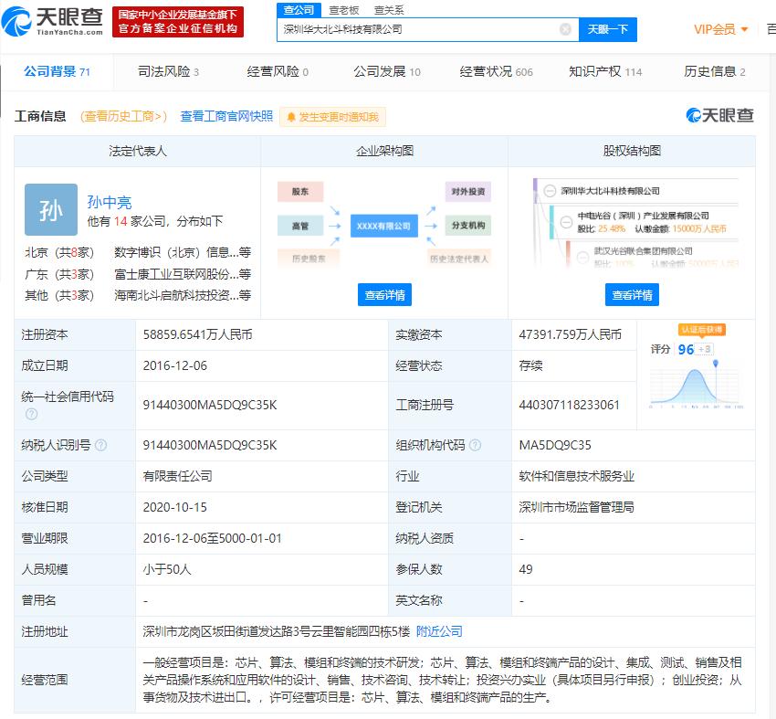"""比亚迪入股芯片制造商""""华大北斗"""",持股比例6.93%图片"""