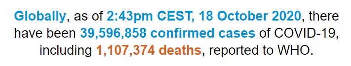 世卫组织:全球新冠肺炎确诊病例超过3959万例