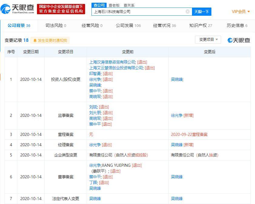 大众点评关联公司退出上海石川科技投资人