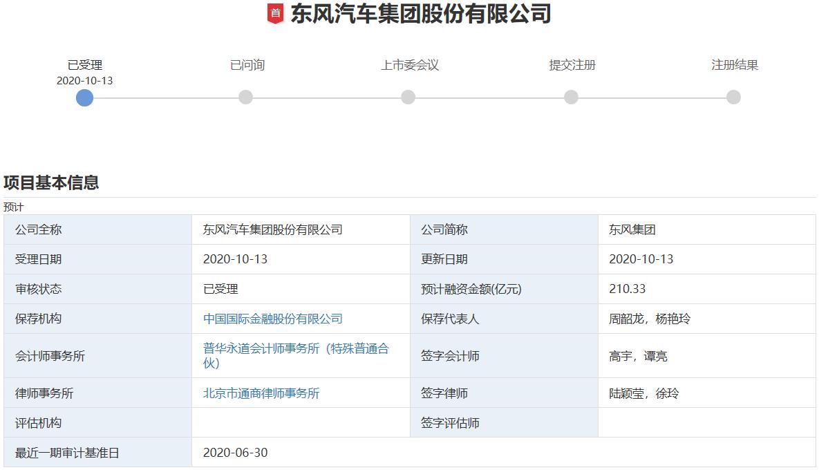 """东风集团拟募资210亿成创业板最大IPO,众家车企齐""""踩油门"""" 冲刺A股"""