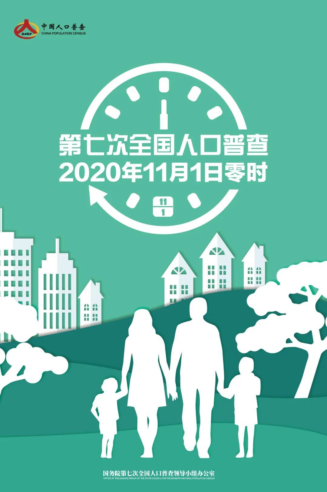 第七次全国人口普查宣传海报来了!图片