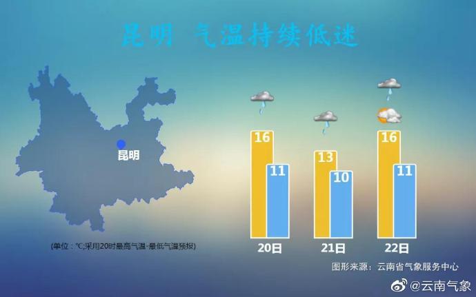 云南降温降雨加大雾 多地地质灾害气象风险高