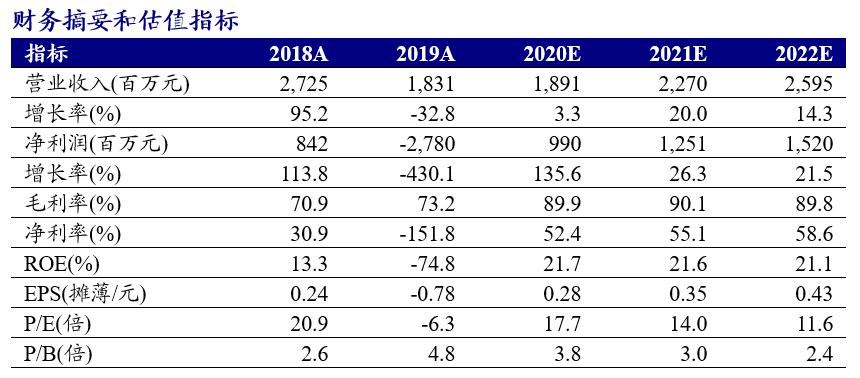 【新时代传媒】金科文化(300459.SZ):前三季度利润预增3%-17%,线上线下联动继续推动高质量发展
