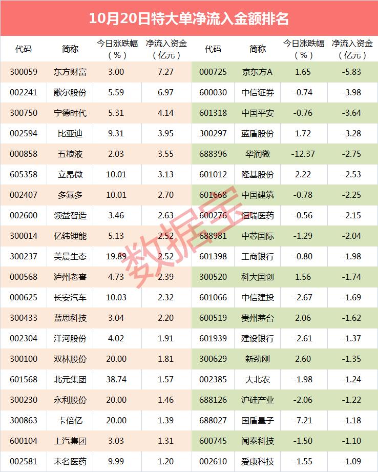 【超级大单】苹果概念股遭资金抢筹近7亿元