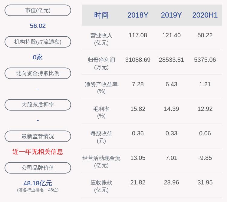 海立股份:最近五年未被证券监管部门和交易所处罚