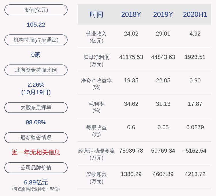 盛达资源:实际控制人赵满堂解除质押2700万股,与一致行动人再质押合计2800万股