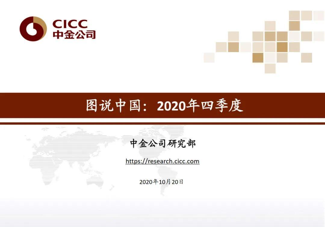 中金   图说中国:2020年四季度