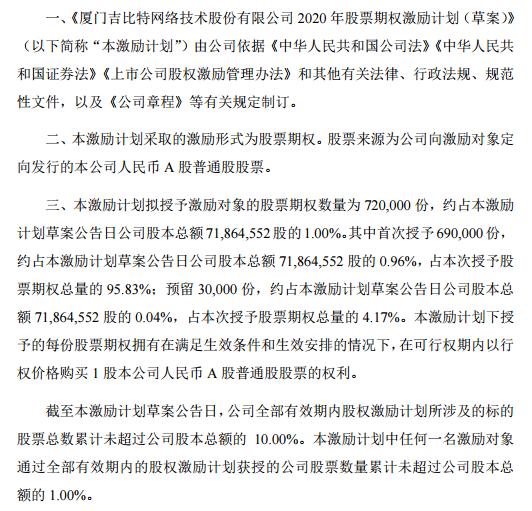 游戏龙头股吉比特跌停市值蒸发超40亿 拟推股票期权激励计划