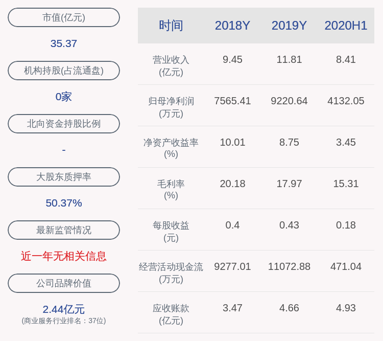 汉嘉设计:控股子公司中标,工程中标价约1.51亿