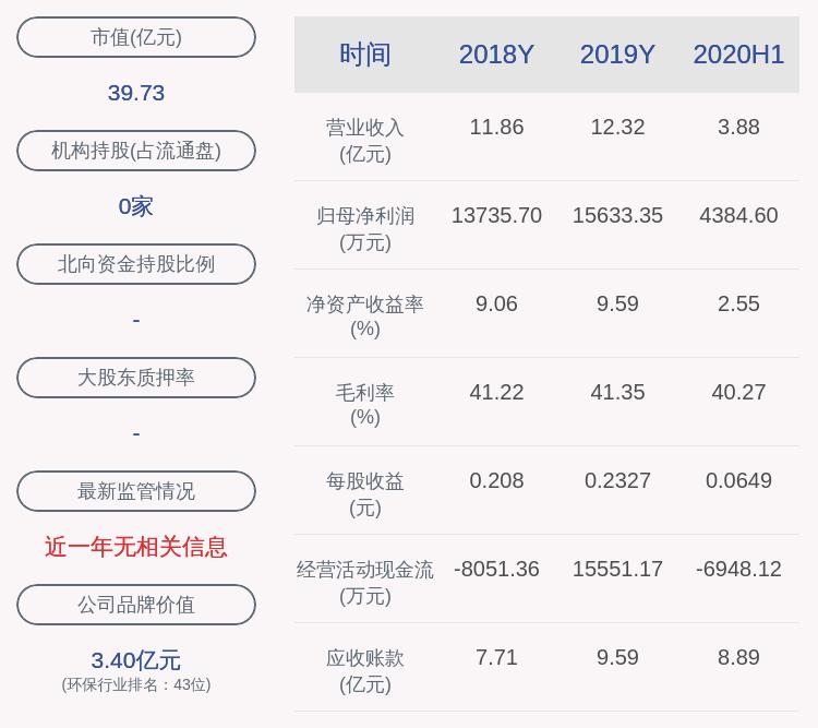 中建环能:董事长朱子君及董事刘延峰辞职