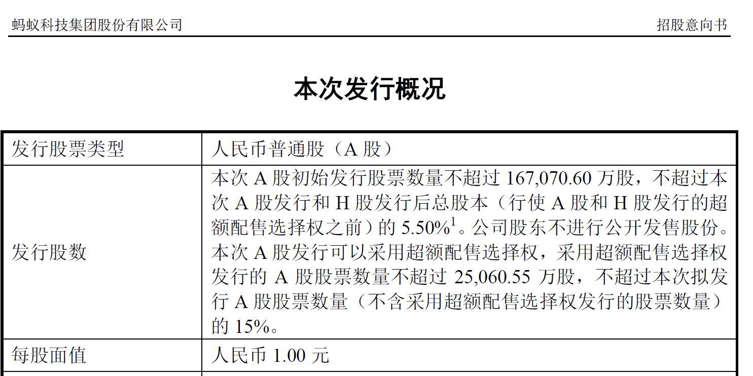 蚂蚁集团发布战略配售方案:天猫认购7.3亿股图片