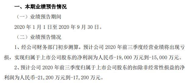 华菱星马2020年前三季度亏损1.9亿至1.5亿 产品市场价格不断降低