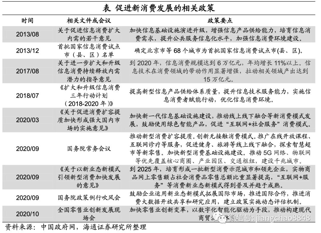 """《【杏耀账号注册】迎来政策风口,""""新消费""""如何起飞?——""""十四五""""前瞻系列之二(海通宏观 陈兴、侯欢)》"""