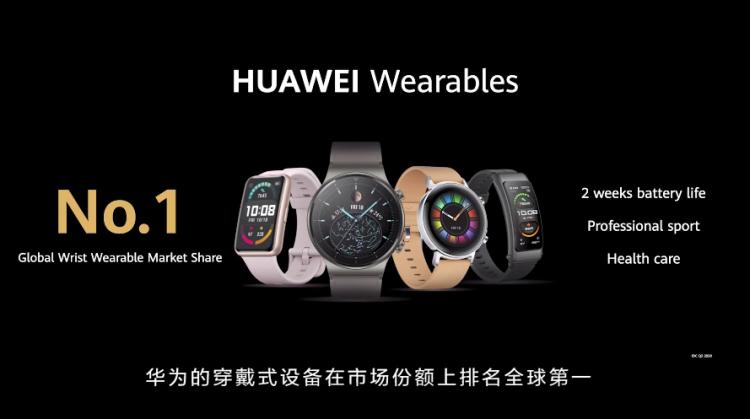 华为穿戴设备市场份额排名全球第一
