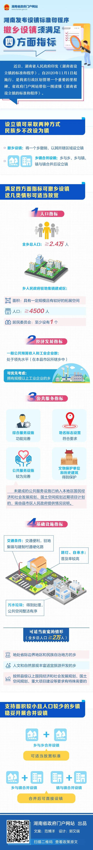 图解丨湖南发布设镇标准和程序 撤乡设镇须满足四方面指标图片