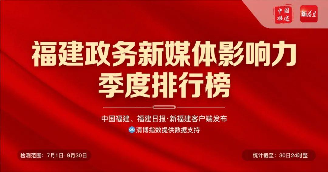 首发!福建政务新媒体季度排行榜来了!图片