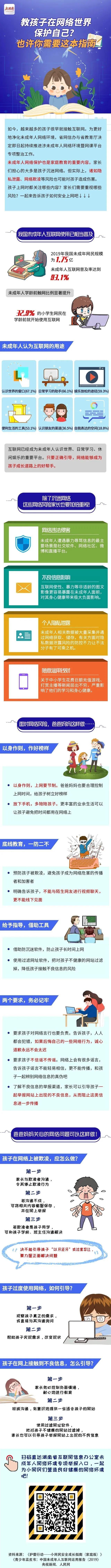 教孩子在网络世界保护自己,你需要这本指南!图片