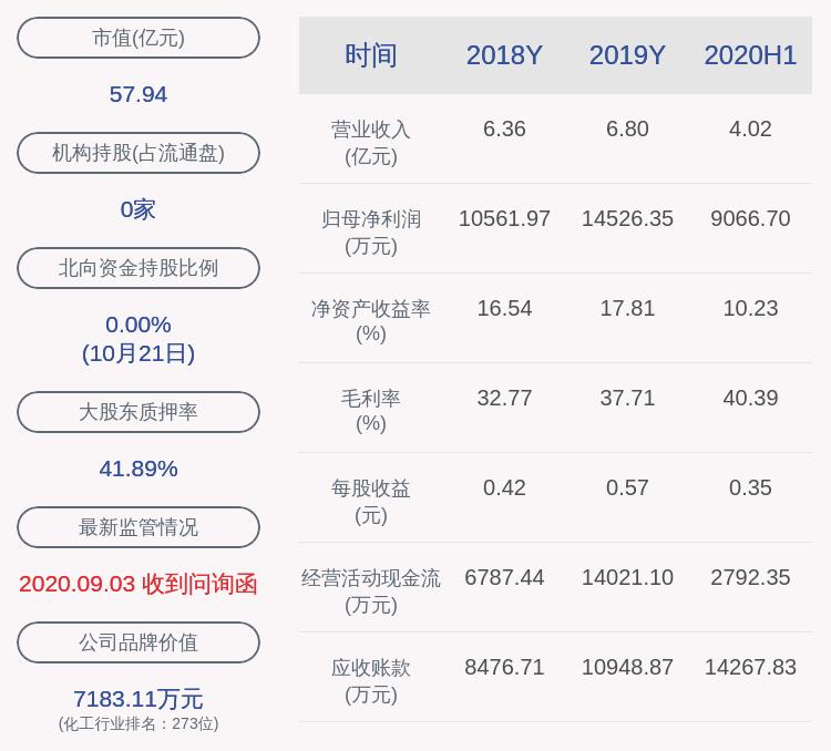 濮阳惠成:控股股东质押2000万股,用于非公开发行可交换公司债券