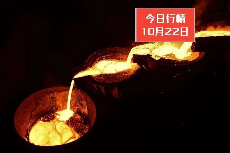 【今日矿价】最新矿业市场行情(10.22)图片