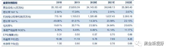 【信达煤炭】平煤股份点评:三季度业绩保持高增,煤种煤质优势有待兑现