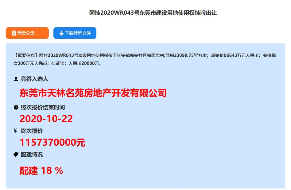 碧桂园11.57亿元竞得东莞1宗商住地块 溢价率19.77%